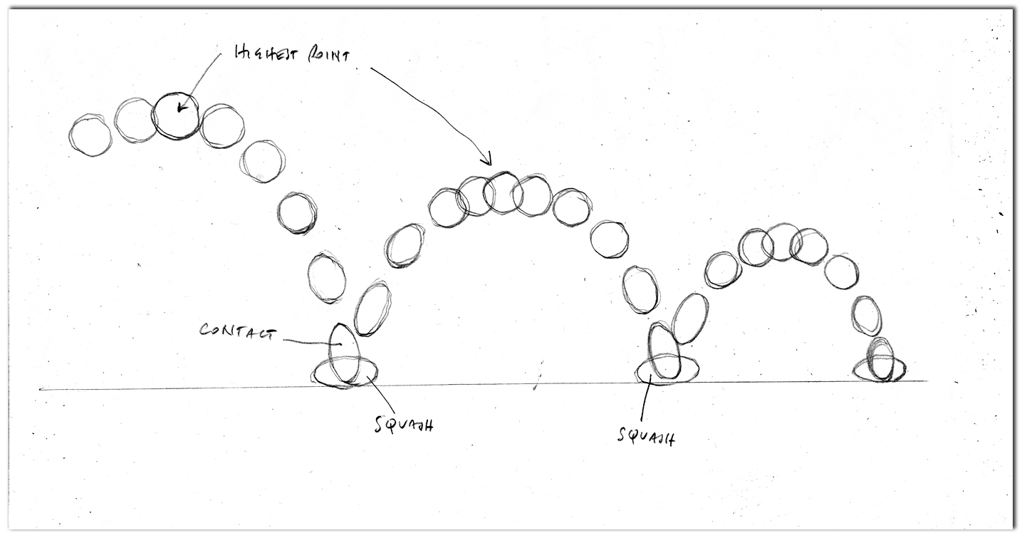 bounce ball animation